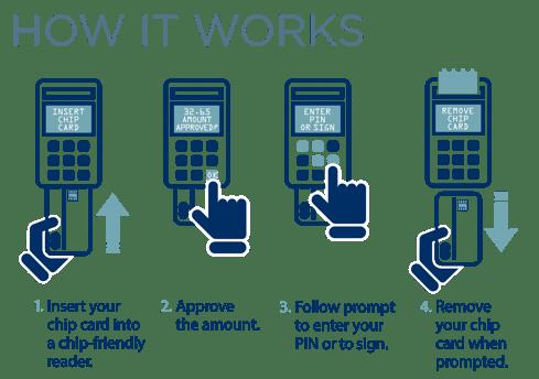 MC_EMV_InfoGraphic